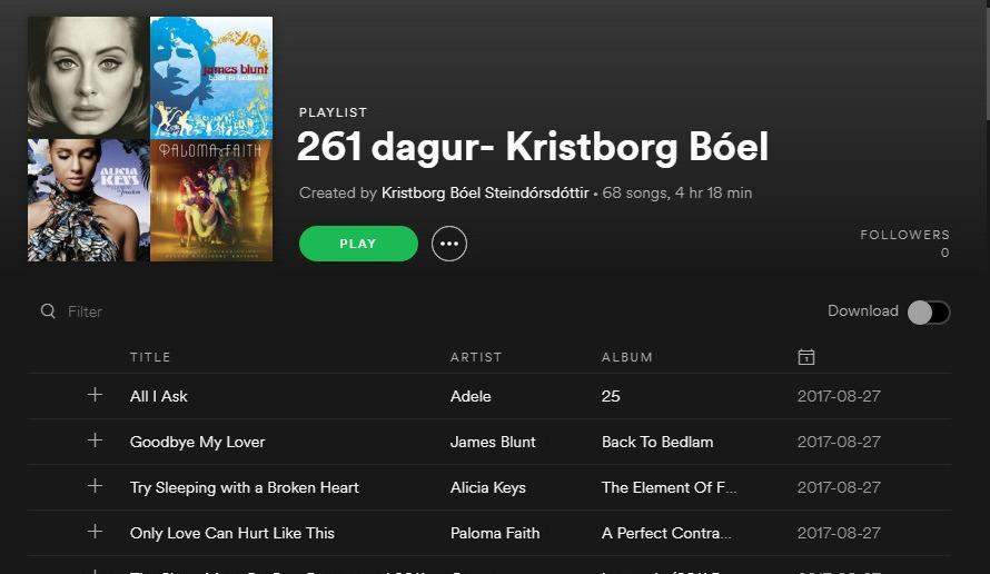 261 dagur á Spotify